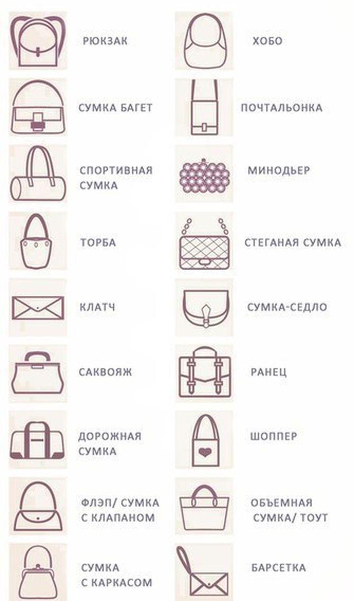 Классификация женских сумочек