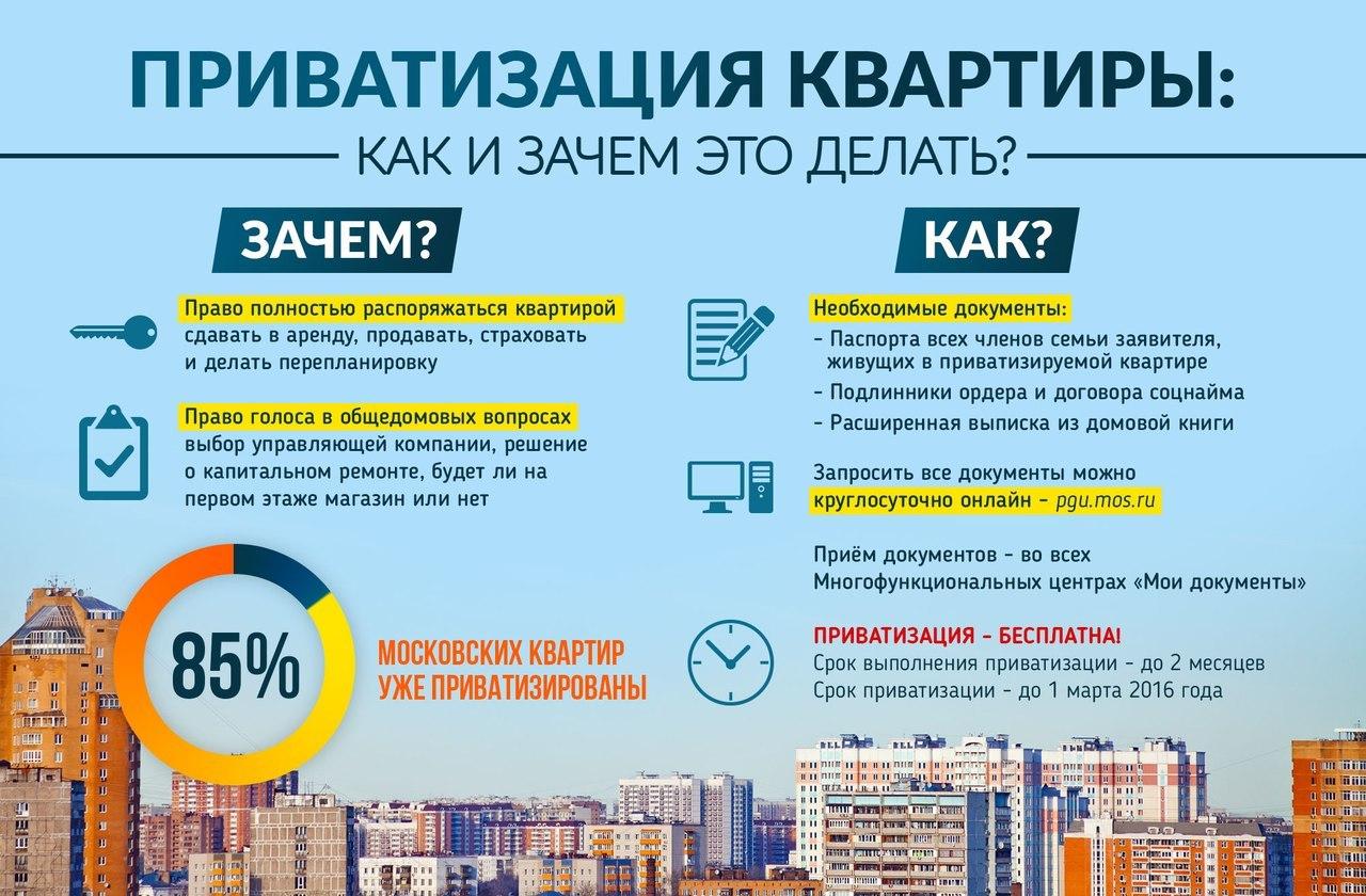 Как и зачем приватизировать квартиру в Москве - понятная инструкция