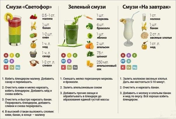 Как сделать смузи из молока и яблока