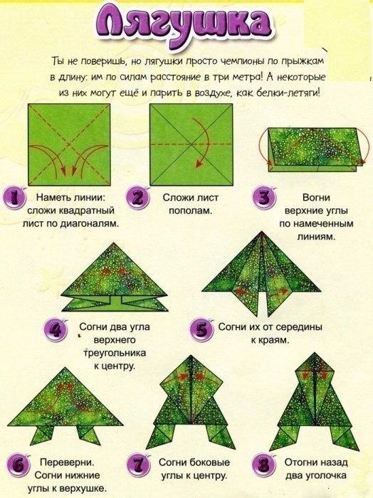 Как сделать из бумаги легко лягушку