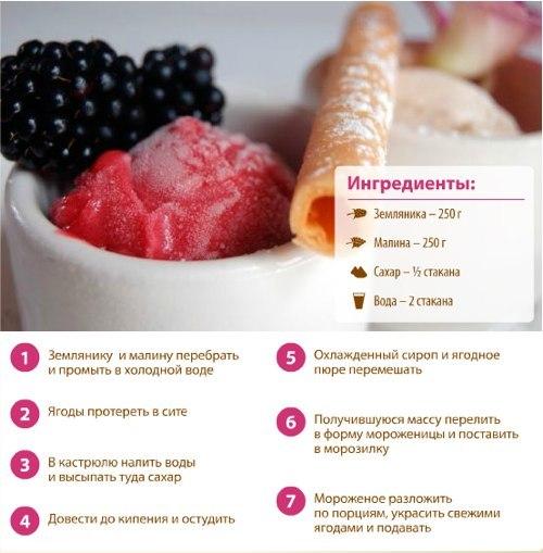 Как сделать вкусное мороженое рецепт