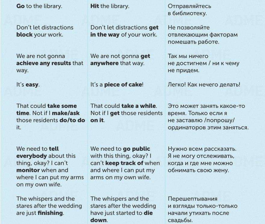 12 выражений, которым не учат учебники английского языка2