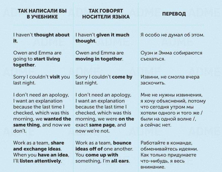 12 выражений, которым не учат учебники английского языка