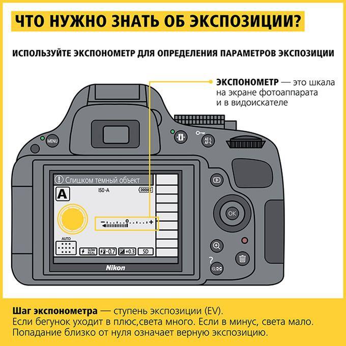 Советы новичкам и любителям о фотографии4