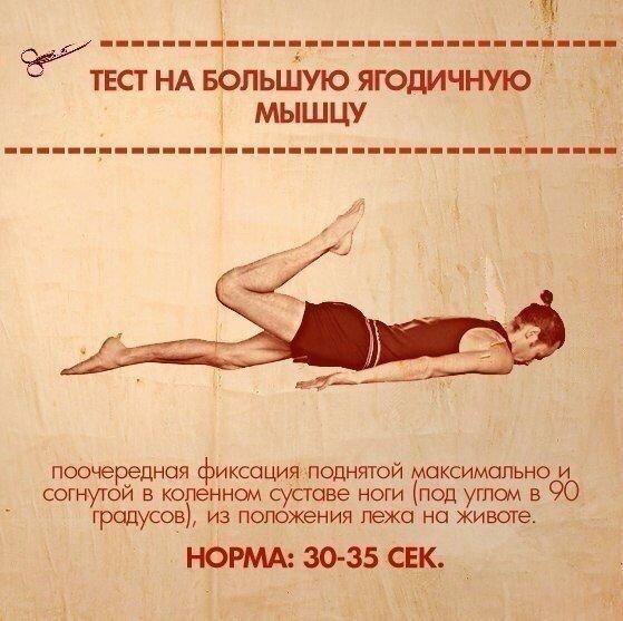 10 упражнений, которые покажут ваши слабые места5