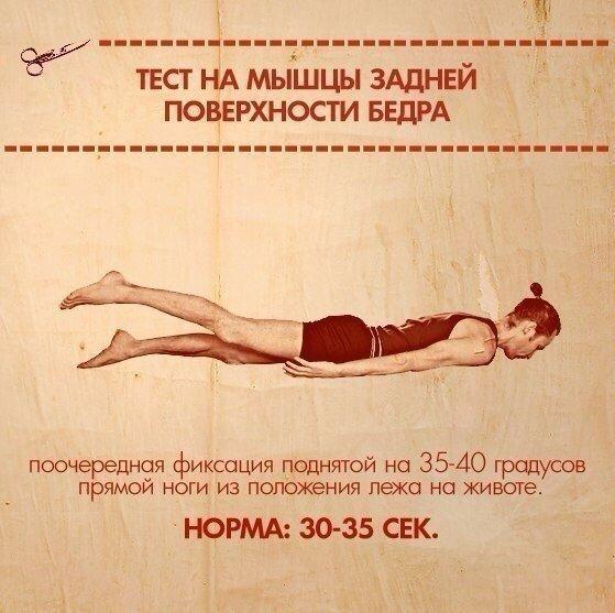 10 упражнений, которые покажут ваши слабые места2