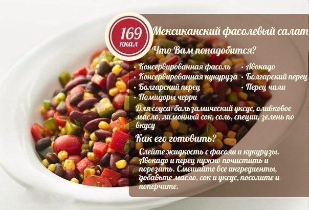 Вкусные диетические блюда для похудения рецепты и калориями