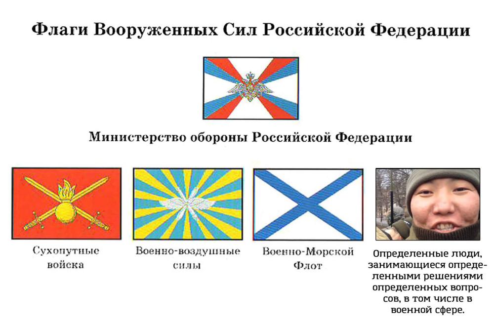 Военные флаги россии фото с названием и описанием