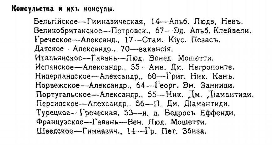 Почему Таганрог - город?