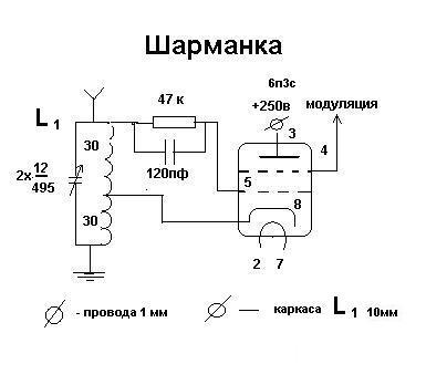 sharmanka1