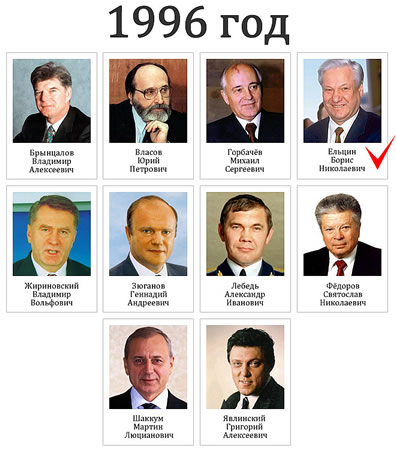 elections1996s
