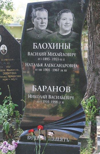 блохин-2