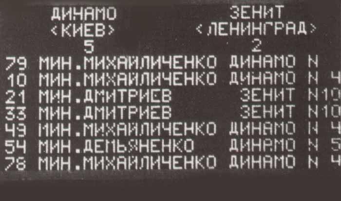 Dynamo-kiev-17