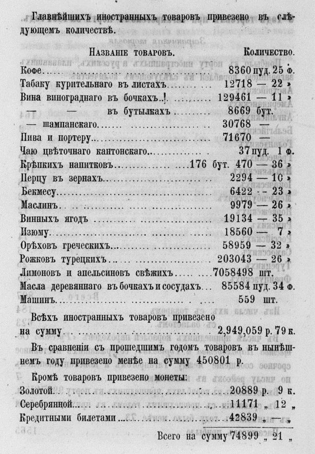 Таганрог внешнеторговый, 1865 рамках, чучхе, окукливания, сегодняшнего, актуально, времена, Особенно