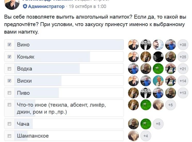 Странные предпочтения россиян