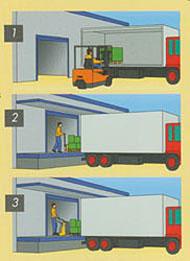 Оптимизация работы склада