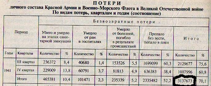 Кривошеев-1