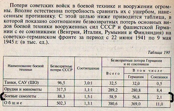 Кривошеев 2001-1