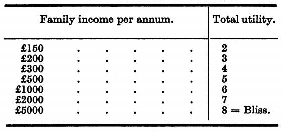 Сколько тратить и сколько откладывать – это можно определить точно