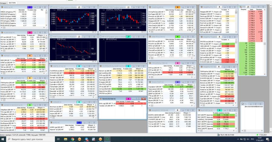 Где на нашем рынке акций в этом году будут раздавать деньги?