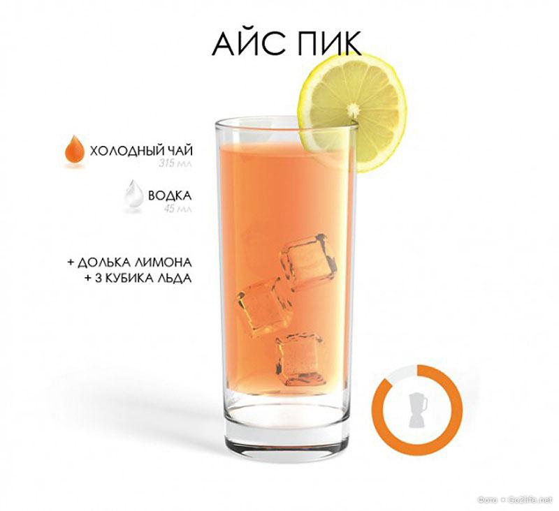 Простые коктейли из водки