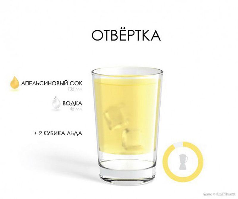 Как сделать из водки вкусный напиток