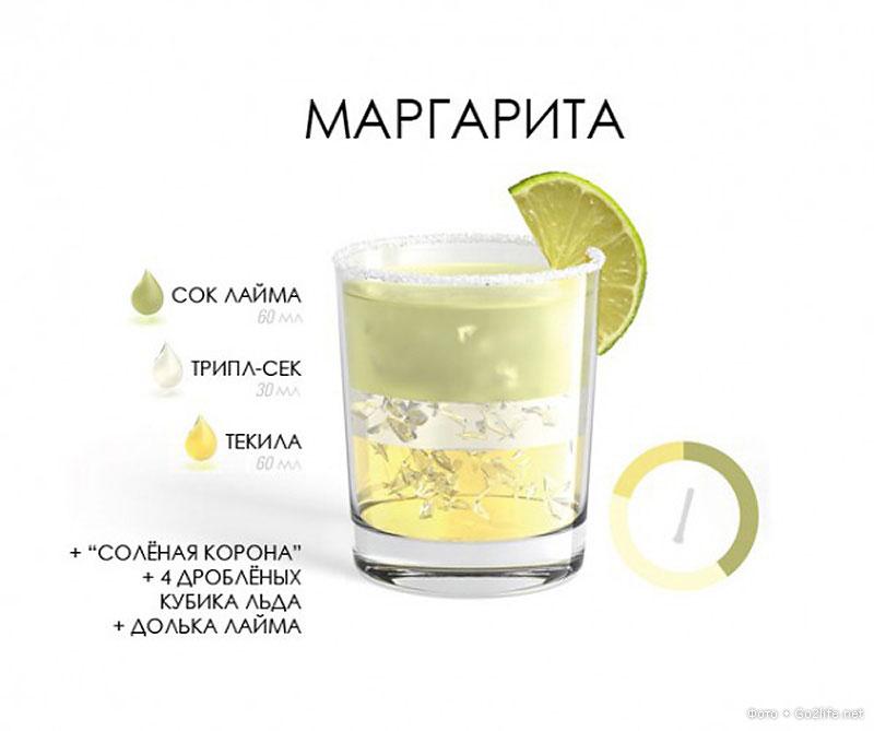 Рецепт алкогольные коктейли