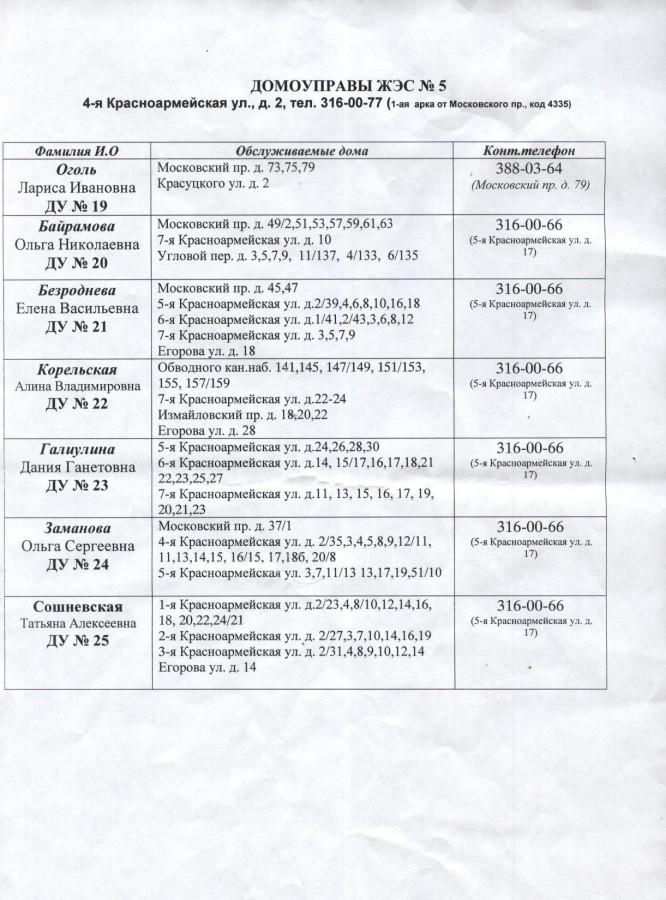 Список ЖЭС № 5 ООО ЖКС № 1 Адмиралтейского района