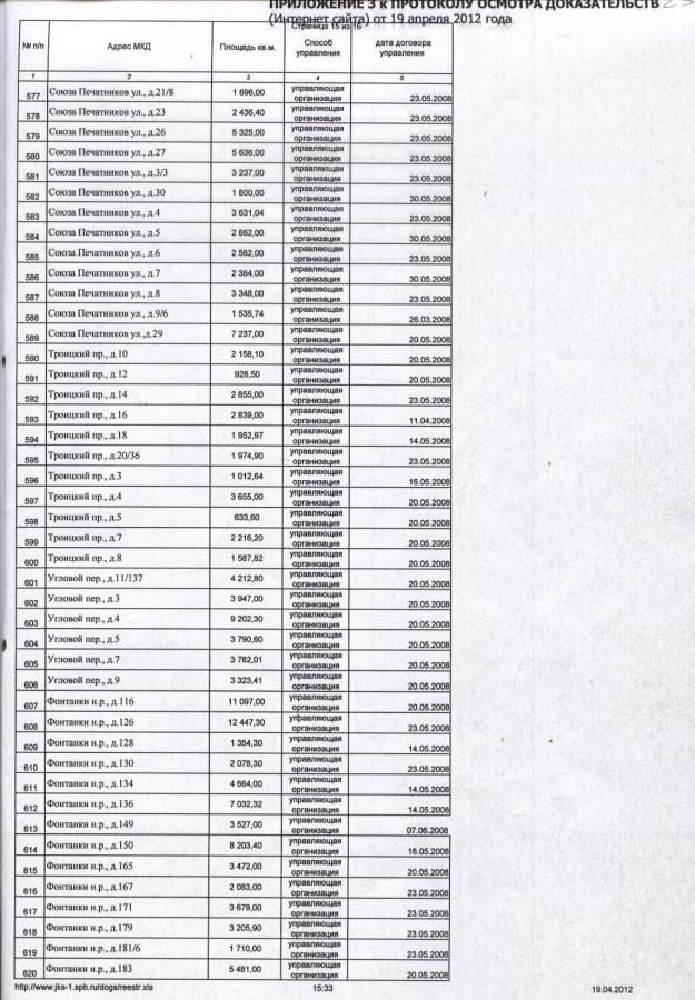 осмотр сайта 22 лист