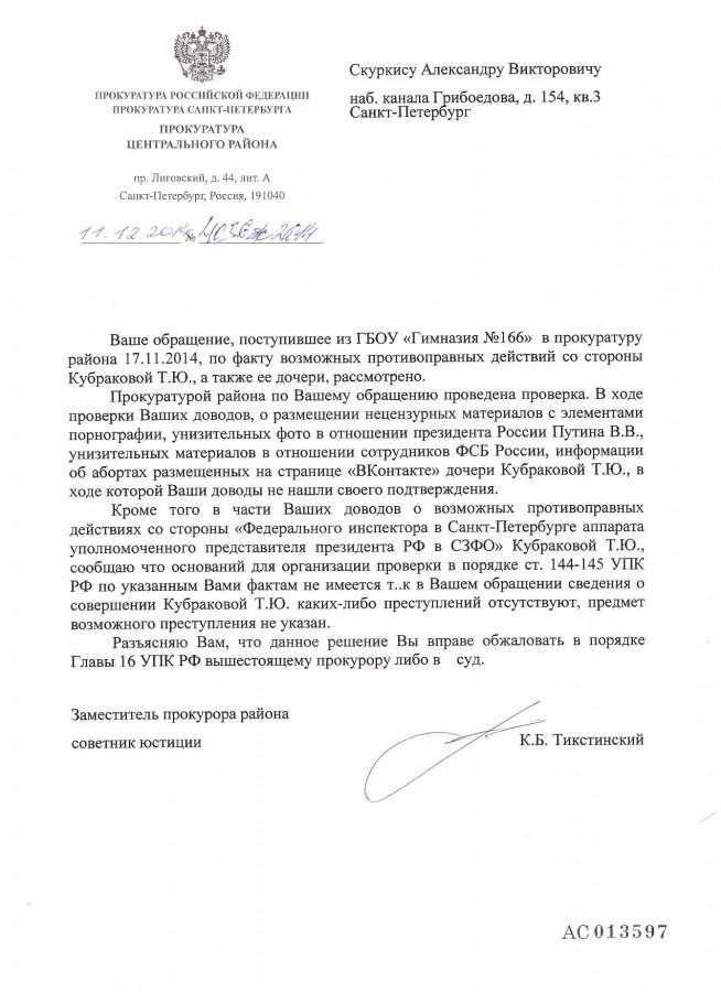Тикстинский - Кубракова
