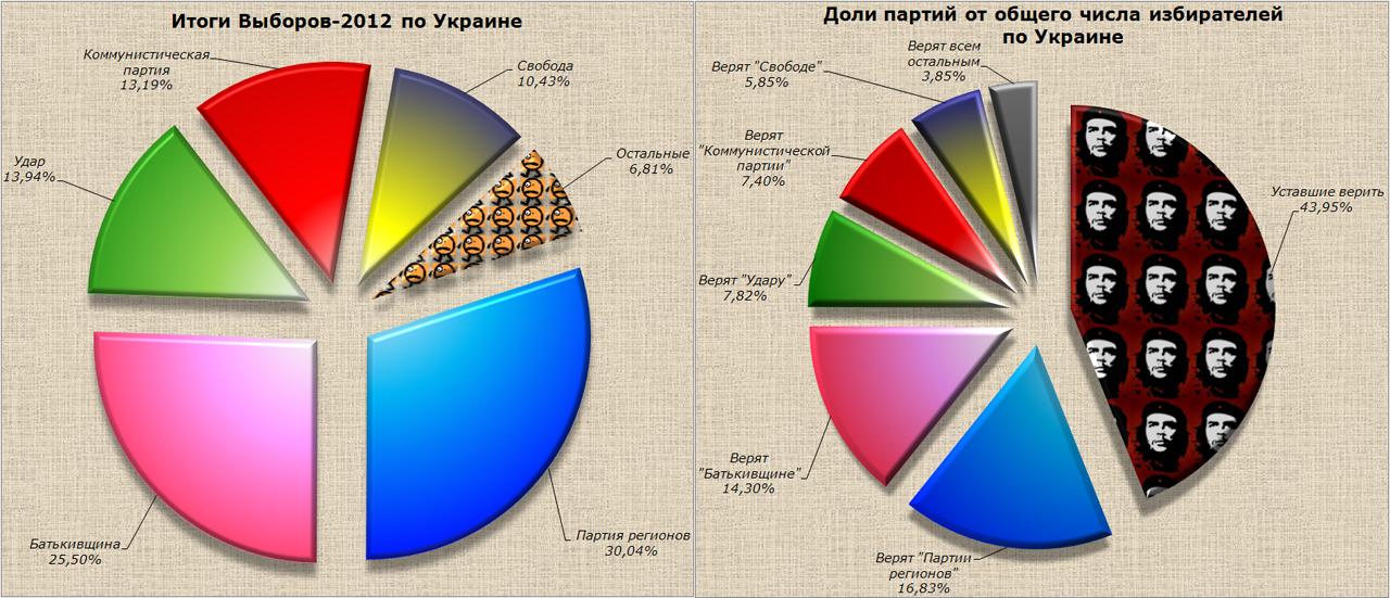 Ukraine (1280)