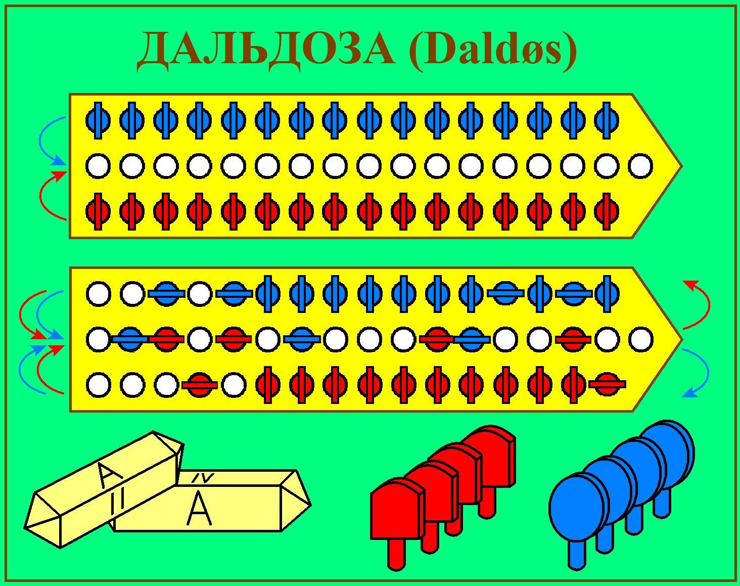 Дальдоза, схема движения.
