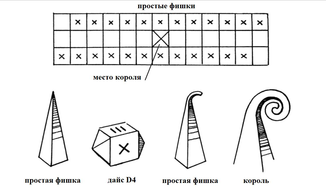 Сахко - схема расстановки фишек