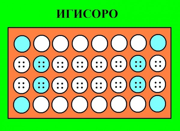 Игисоро - начальное расположение