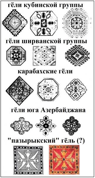 Тюркские гёли