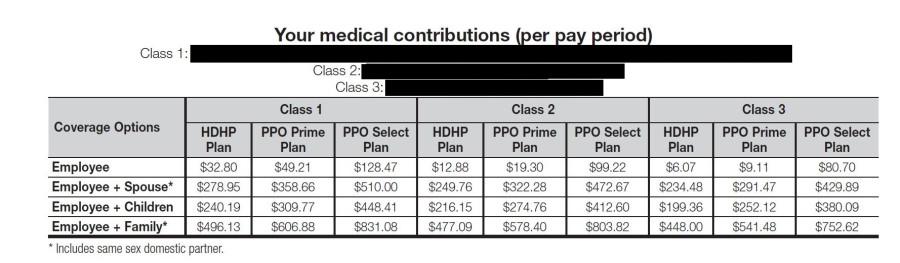 Сколько тратит на медицину американская семья? $10,200 в год.