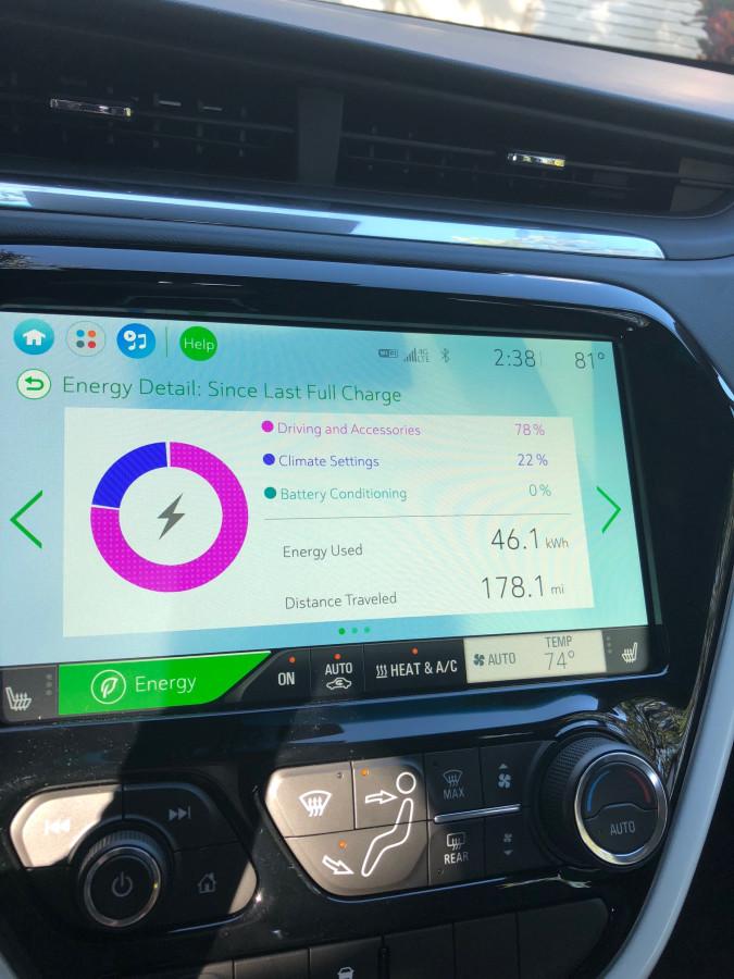 Почему вы будете ездить на электромобилях (и заряжать их от солнечных панелей) IMG_0021.jpg