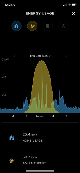 January 16 Solar.png