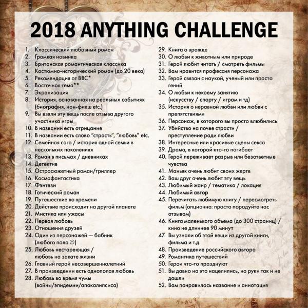 Результаты Anything Challenge 2018