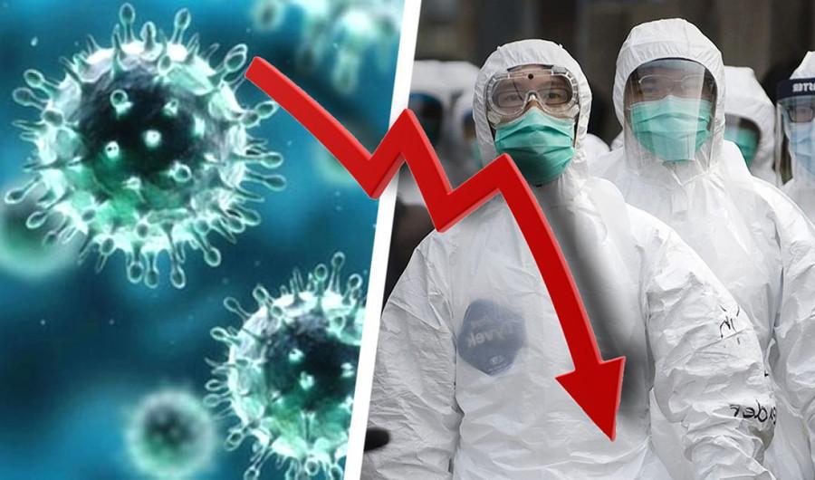 koronavirus-bankrots