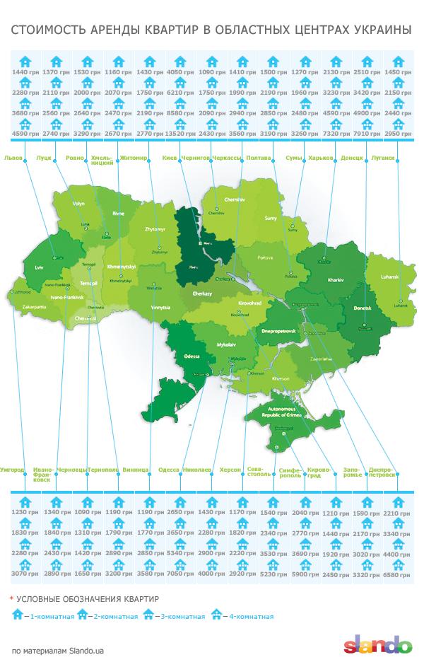 Stoimost-arendyi-kvartir-v-Ukraine