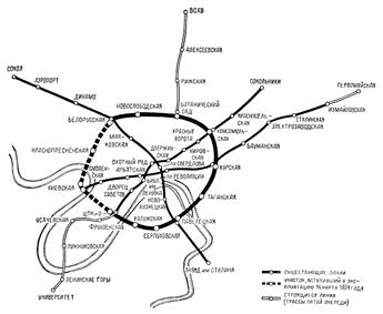 mosc metro-1954