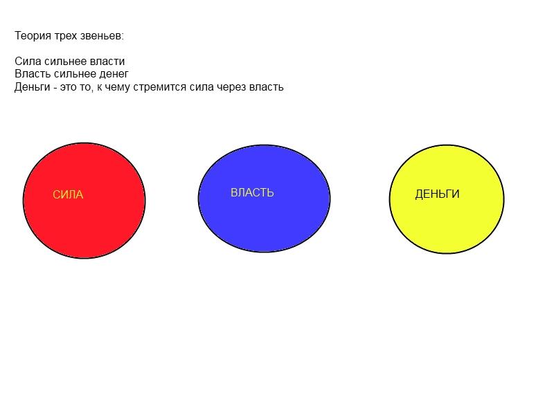 3 звена