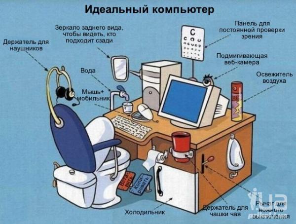 computer-ideal