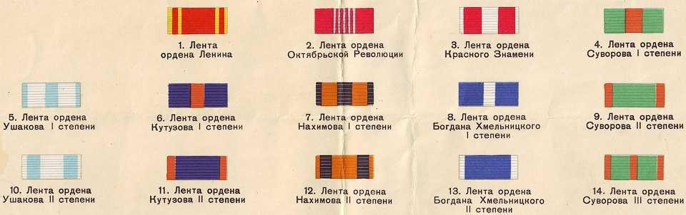 Сбербанк иркутск лермонтов график