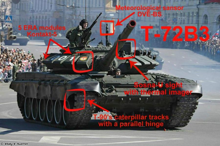 фото и видео доказательства российского вторжения в Украину