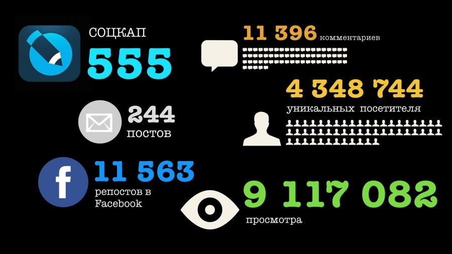 Статистика.001