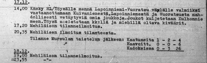 Выдержка из ЖБД Салминского сектора береговой обороны с указанием потерь за 17.12.39. Первый столбец офицеры, второй унтер-офицеры и третий рядовые.