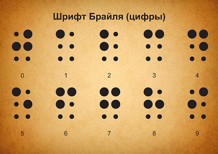 braille_numerals
