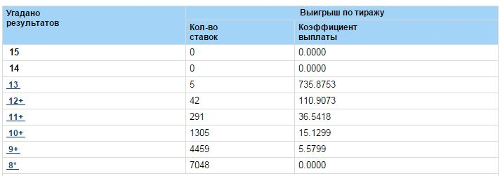 Скрилл кошелек отзывы казахстан